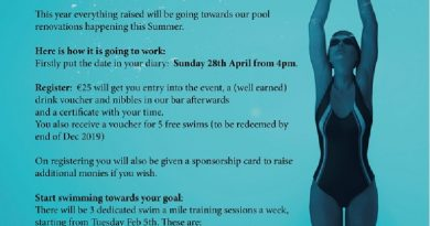 swim a mile is back…plus try our distance challenge